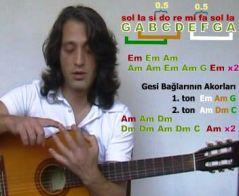 gitar dersi pdf